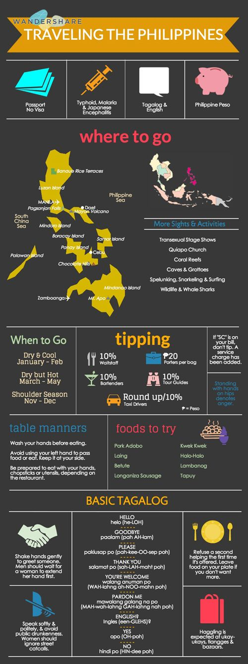 Philippines Travel Tip Sheet ~ Use this Info to Plan your Trip of a Lifetime to the Philippines