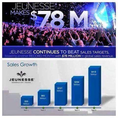 78M in sales, in April alone!