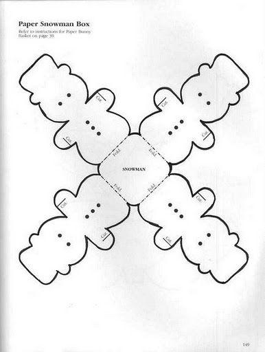 692 best Tél images on Pinterest Christmas diy, Christmas crafts - snowman template