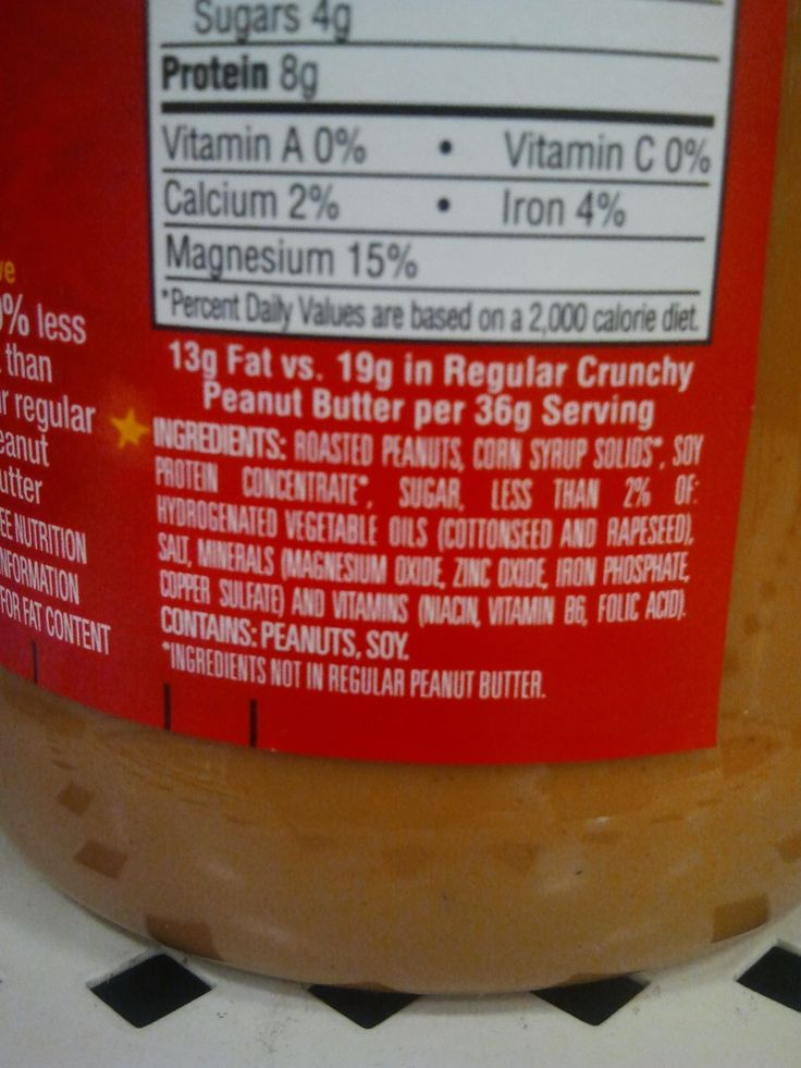 Peter Pan Peanut Butter Exposed | My Whole Food Life