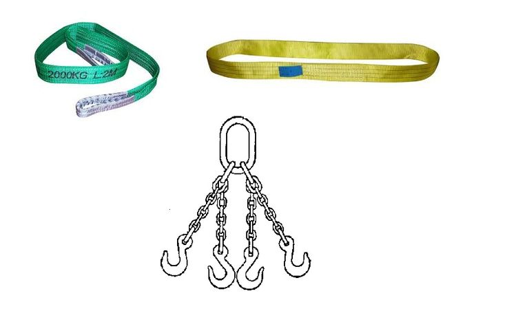 We have three types of #WebbingSling, where from you can select one according to your work need.