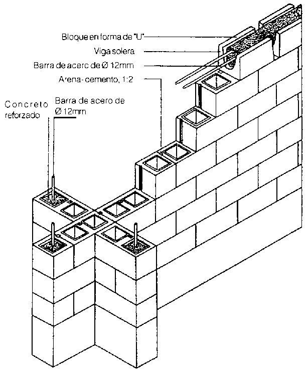 Ejemplos de sistemas constructivos