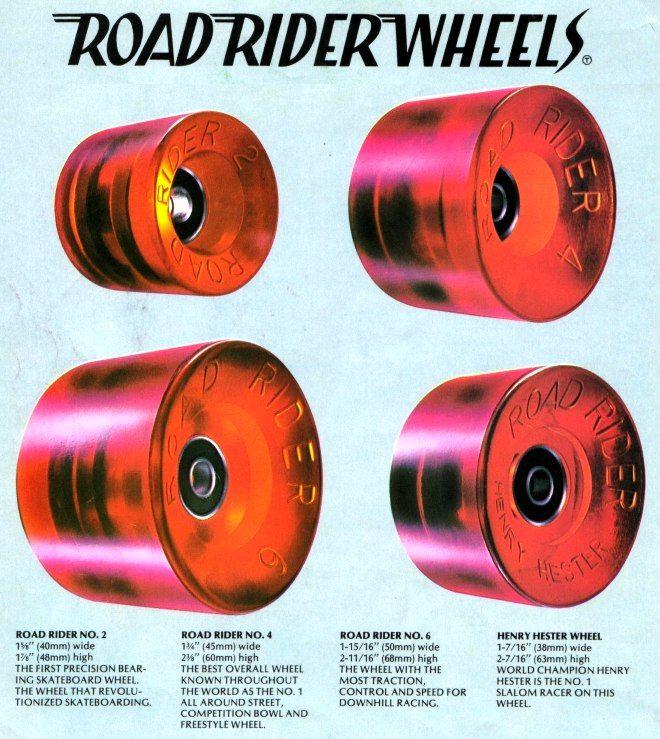 how to choose a skateboard wheel