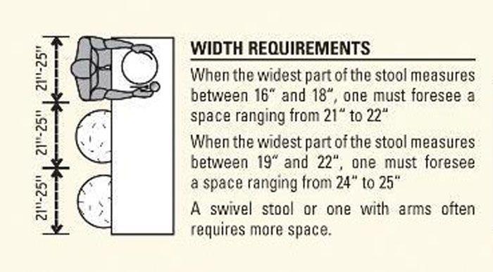 Standard Bar Dimensions Standard Bar Stool Dimensions