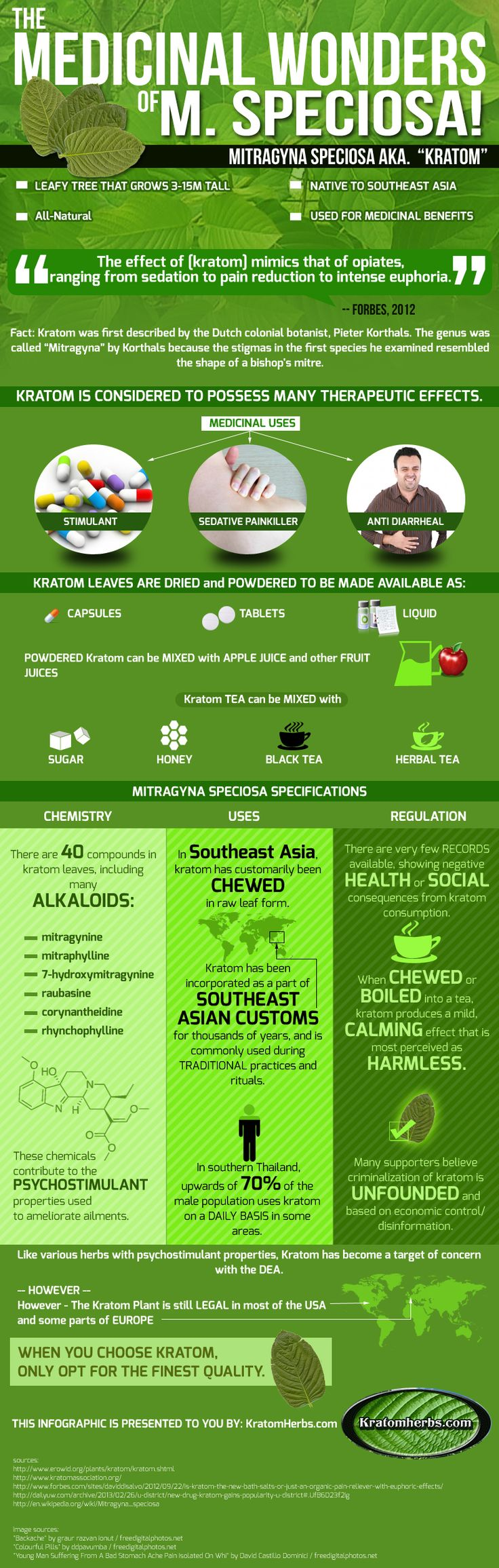http://www.kratomherbs.com/what_is_kratom_buy_kratom_online_s/1837.htm The Medicinal Wonders of Mitragyna Speciosa Kratom [Infographic]