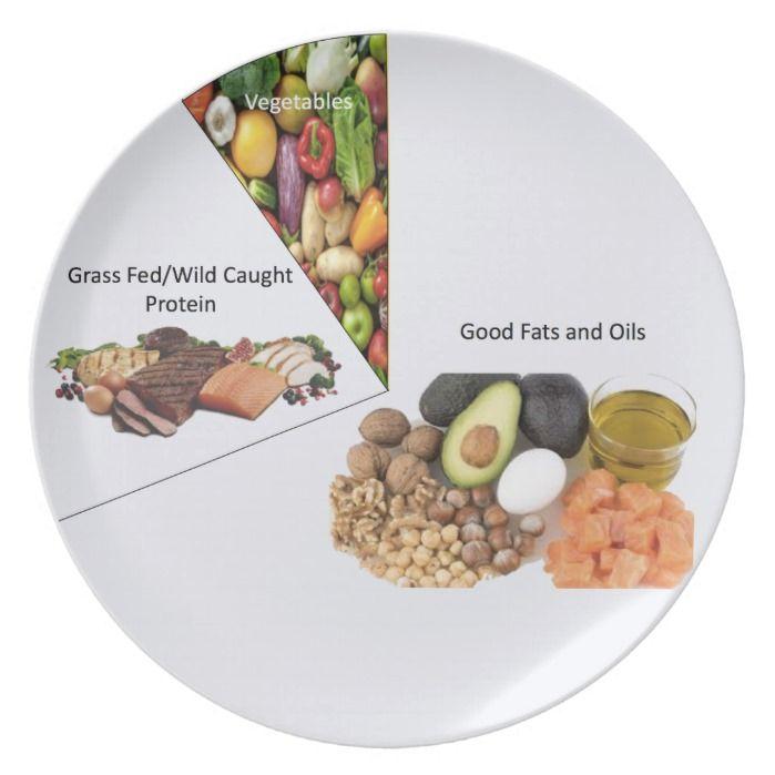 Highground Keto Plate Dog Food Recipes Keto Plates