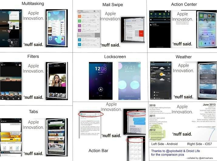 #Ios7 copies #Android