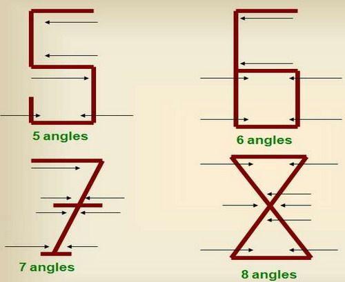 você sabia que os números também teem curiosidades? Verá então que cada um número entre 0 e 9 têm a mesma quantidade de ângulos do número próprio parece impossível?