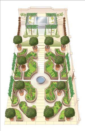 108 best Victorian gardens images on Pinterest Victorian gardens