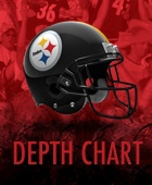 Depth Chart-Where you know your offense and defense