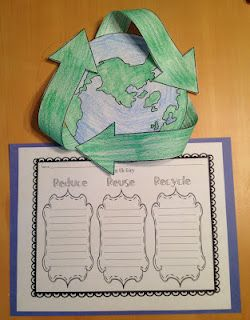 FREE Earth Day Craftivity - This is a great activity to do for Earth Day! Your kids will enjoy writing about ways that they can reduce, reuse, and recycle!!