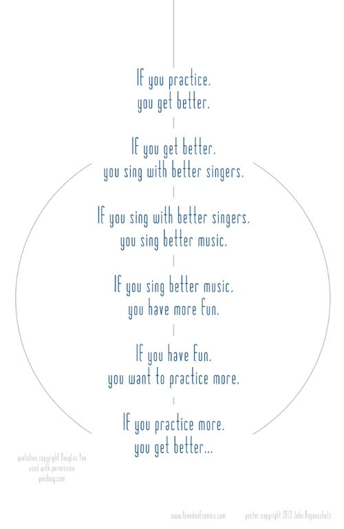 Practice Poster (Choir Version)