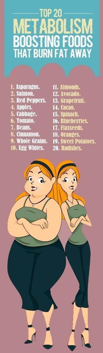 20 Metabolism Boosting Foods That Burn fat Away