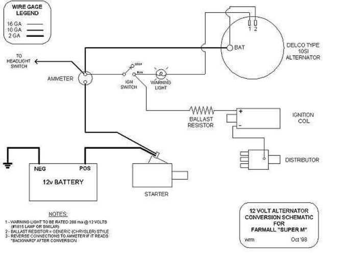 farmall tractor wiring for older  wiring diagram operation