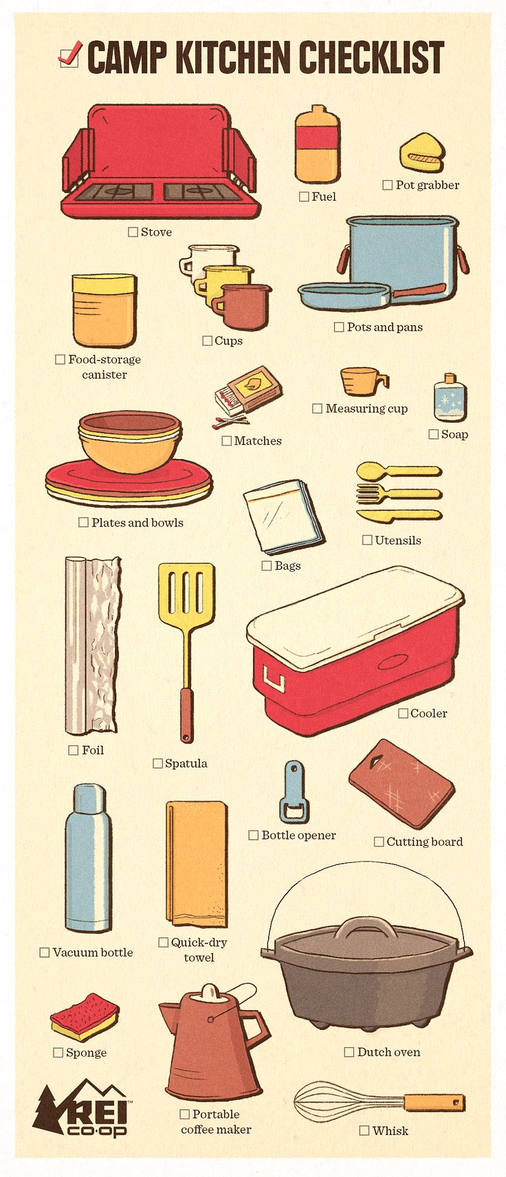 Our checklist for camp chefs is intentionally comprehensive so you don't forget anything important at the campground. Useful for backpacking chefs, too.