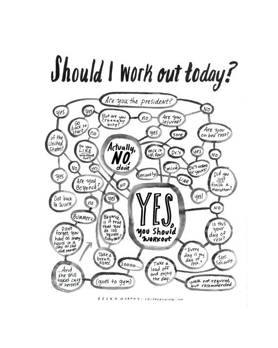 """""""Should I Work Out Today?"""" BW flowchart print by ChipperThings. The answer is always yes, unless you are Beyonce or the President...but even they find the time...sooo...."""