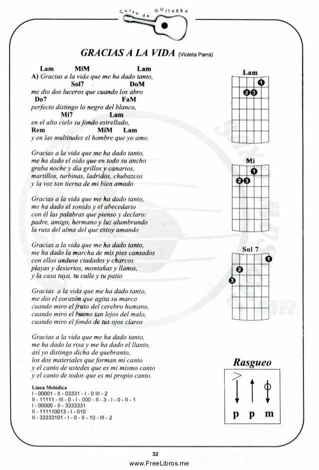 Curso De Guitarra Acordes De Guitarra Guitarras Lecciones De Guitarra