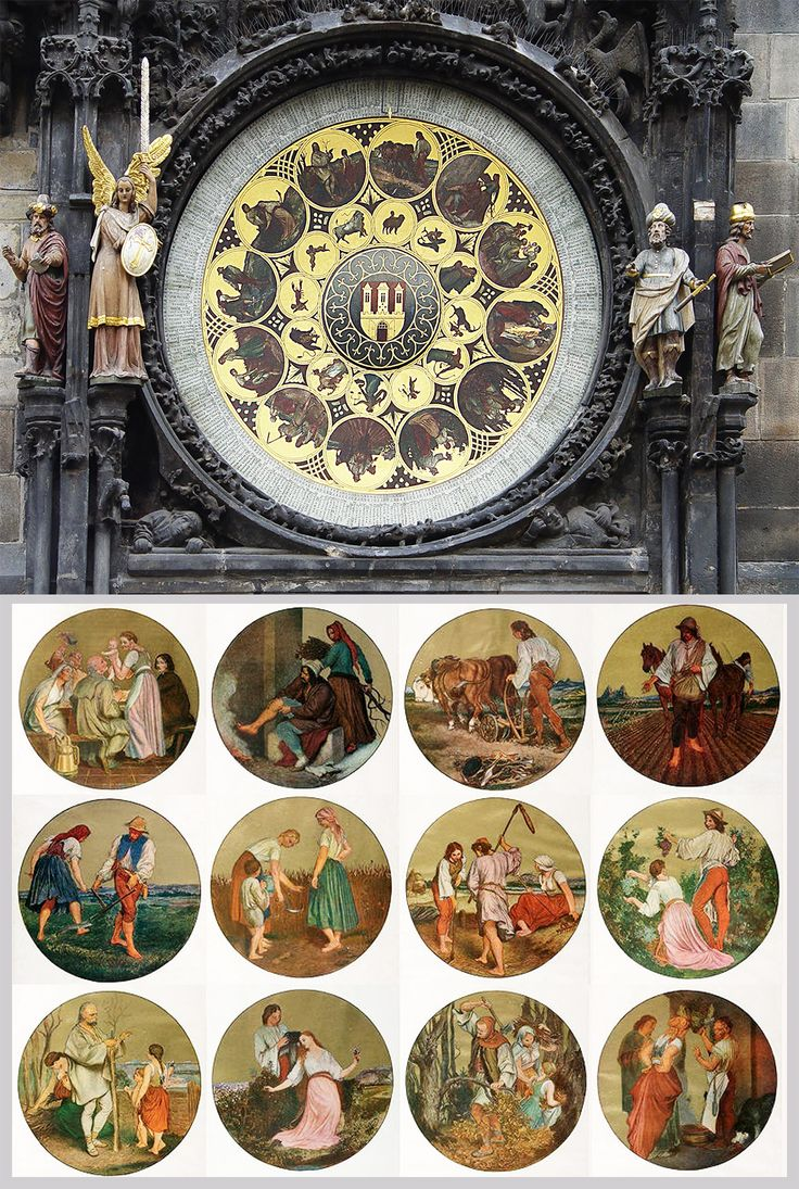 Josef Mánes - Calendar of the Astronomical clock (Old Town Hall, Prague) from 1865, with allegory of 12 months