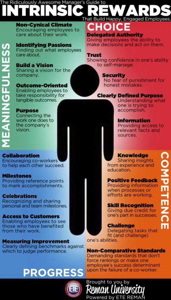 The Psychology of Performance. These are great concepts that could easily translate to increased student performance.