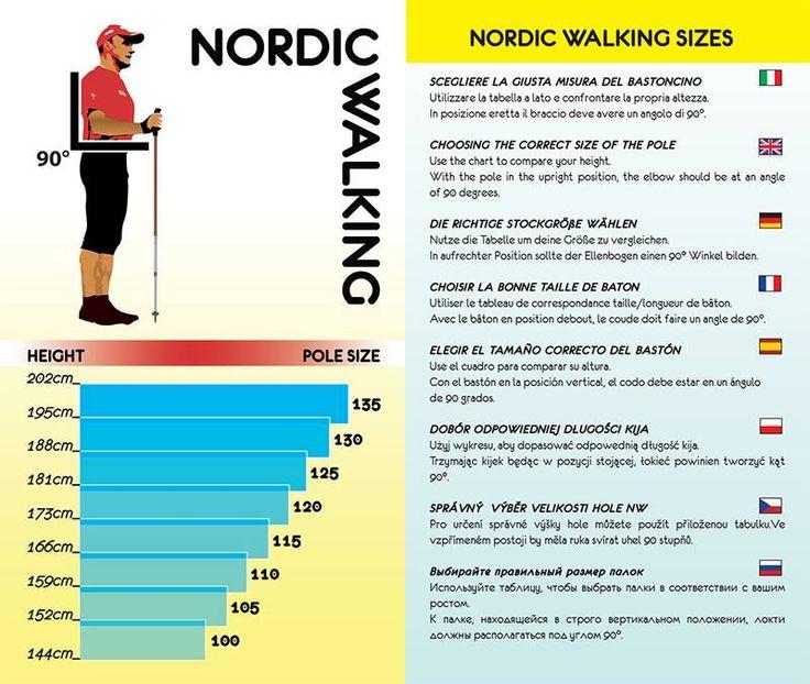 Sapete quale è la vostra misura perfetta per i bastoncini di #nordicwalking? Fizan - Made in Italy since 1947 vi da una mano a scegliere il vostro compagno di cammino! www.fizan.it