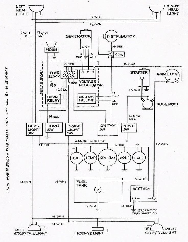 Basic Ford Hot Rod Wiring Diagram | Hot Rod Car and Truck Tech | Cars, Electric cars, Kit cars