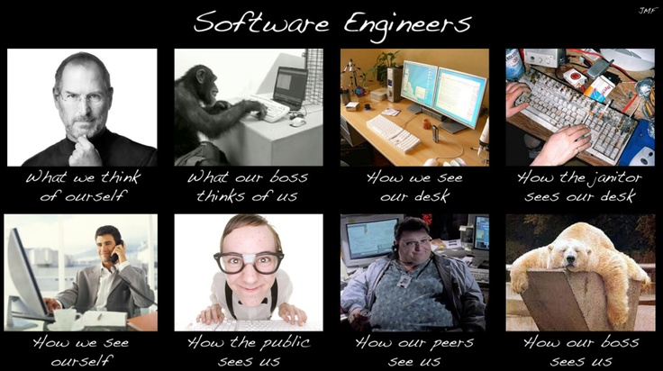 software engineers what my friends think i do what my friends