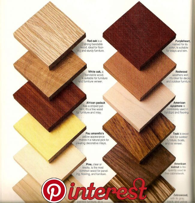 In Terms Of A Fountain Of Information About Woodworking This