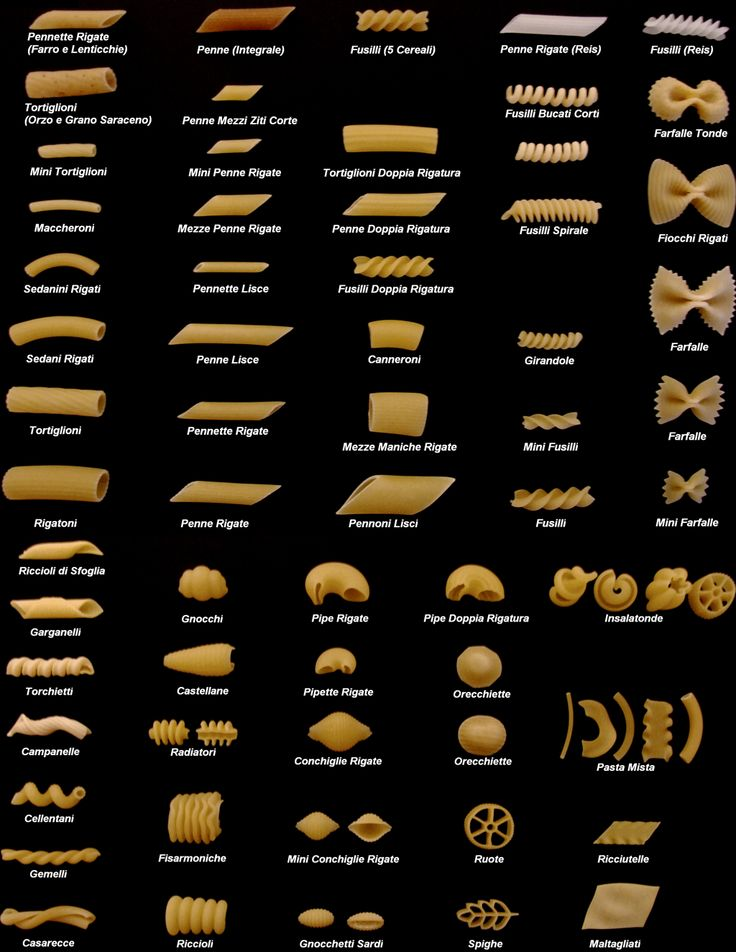25+ best ideas about Pasta shapes on Pinterest | Pasta types ...