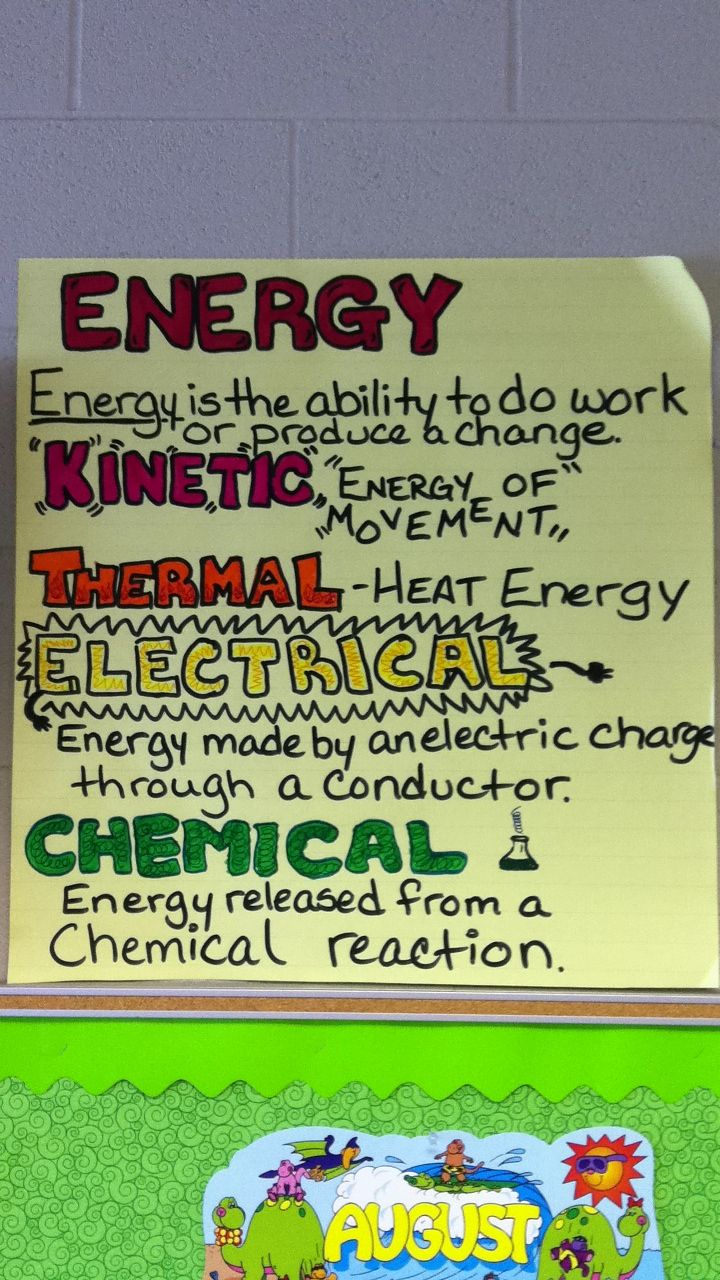 Types of Energy Anchor Chart