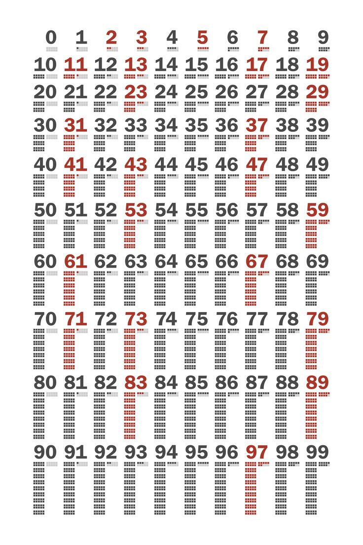 It's been a little while since I did the original post about the hundred chart I put together for my son and his reaction to it. Finally, I have a professionally done (thank you, Ever!) chart you can download, play…Read more ›