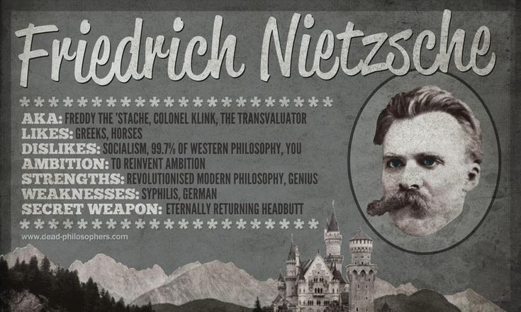 Friedrich Nietzsche (1844 - 1900) a.k.a.: Freddy the 'stache,' Colonel Klink, The Transvaluator Likes: Greeks, Horses Dislikes: Socialism, 99.7% of Western Philosophy, You Ambition: To reinvent ambition Strengths: Revolutionised modern philosophy, Genius Weaknesses: Syphilis, German Secret Weapon: Eternally returning headbutt  Source: www.dead-philosophers.com