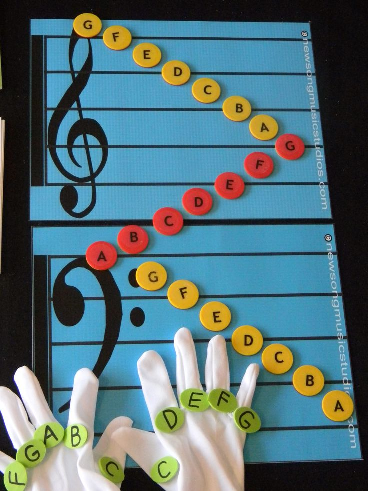 Mats and gloves teach your child how to read notes and find them on the piano!