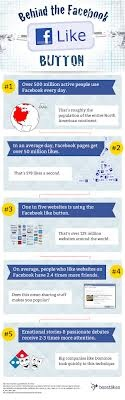Behind the #Facebook Like button #FB #tobocbiz #SMM