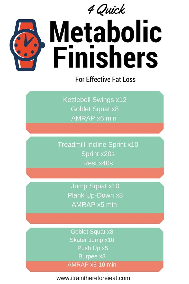 I don't know about you all, but I love a good metabolic finisher at the end of my workout. I don't do them every day, but once or twice a week I'll throw a finisher in to really k…