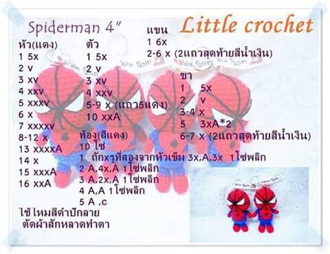 "Spiderman4"""