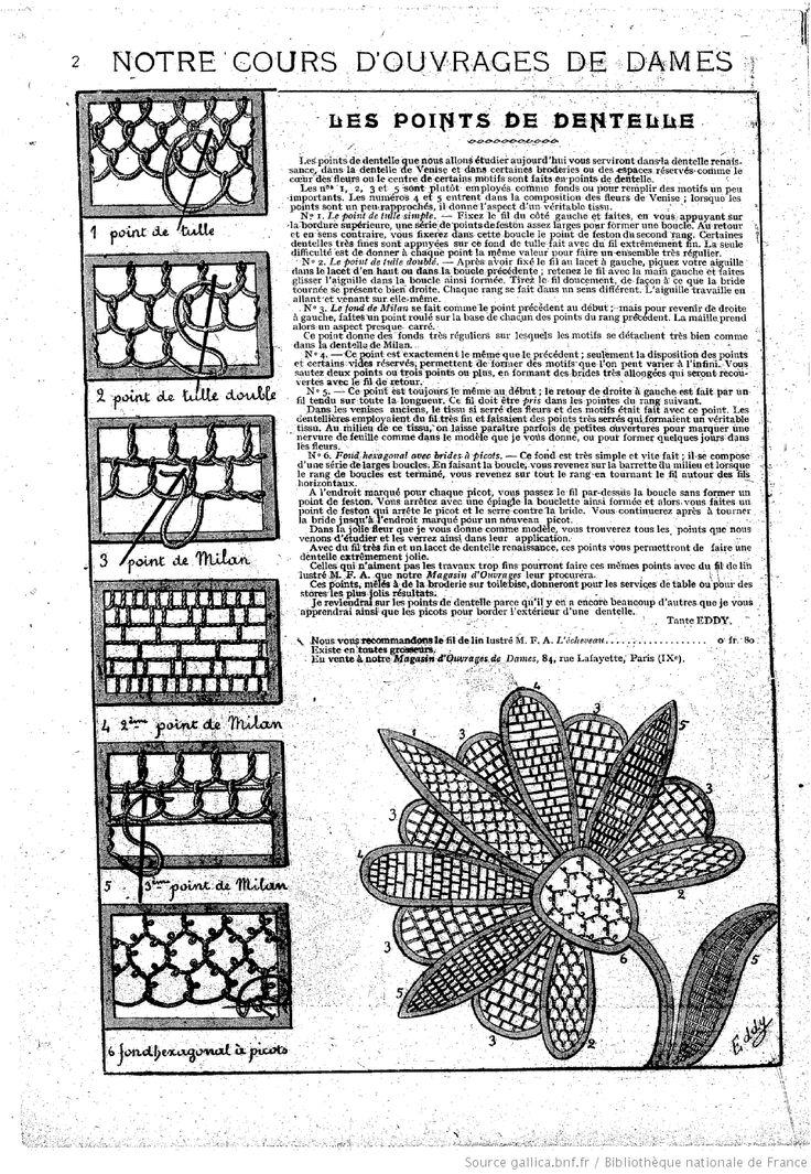 """Les points de dentelle Notre cours d'ouvrages de dames. Les Dimanches de la femme : supplément de la """"Mode du jour""""   1923/09/30 (A2,N82)"""
