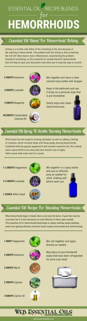 Essential Oils For Hemorrhoids Infographic