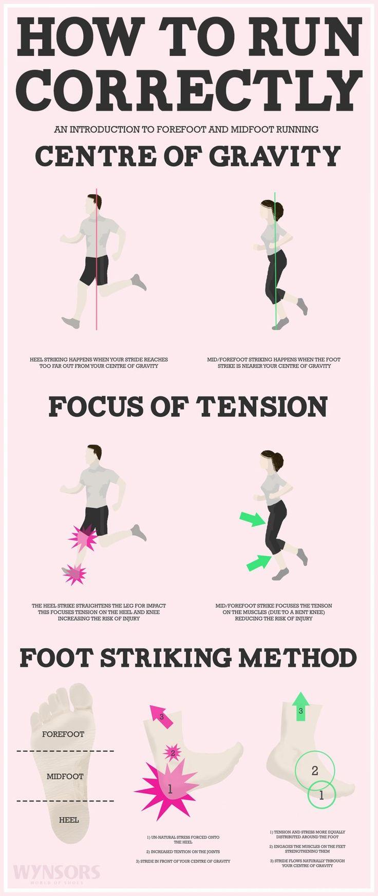 Infographic: How To Run Correctly — Vibram Powered - Vibram FiveFingers Community