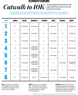PDF Download | Runner's World & Running Times