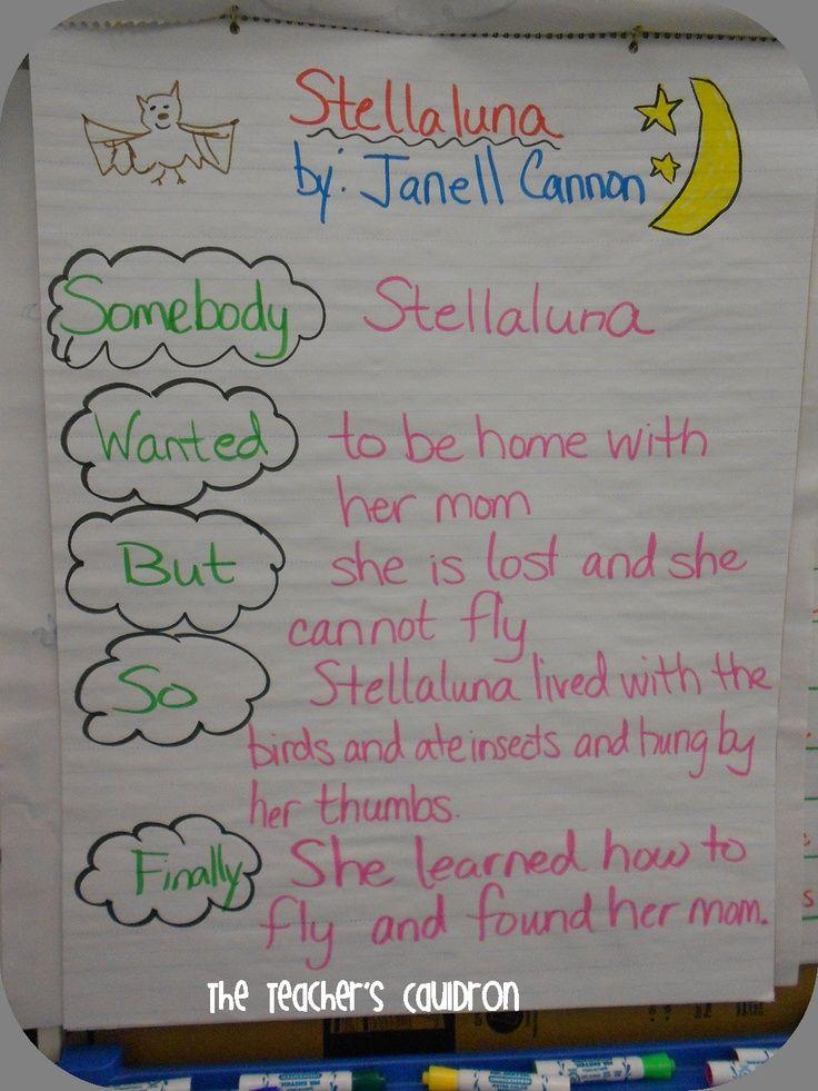 summary of stellaluna    The Teachers' Cauldron: Stellaluna SWBSF ...   Reading: Main Idea ...