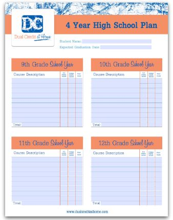 four year high school plan template high school homeschool pinterest school homeschool high school and high school