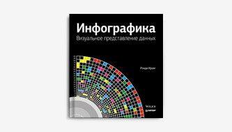 Подборка статей по теме Инфографика | Infogra.ru