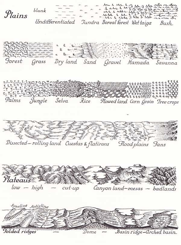 Erwin Raisz map symbols for representing physical geography, such as vegetation and mountains