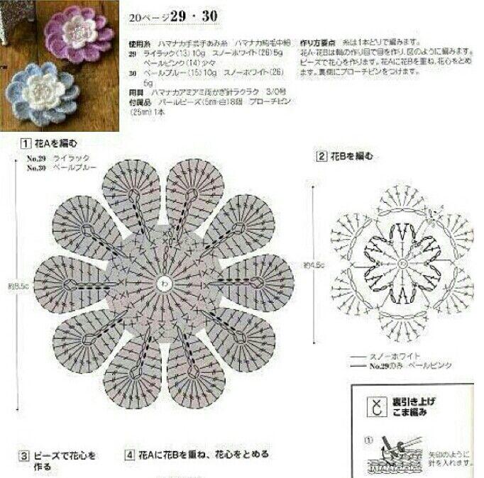 #rose #crochet #pattern