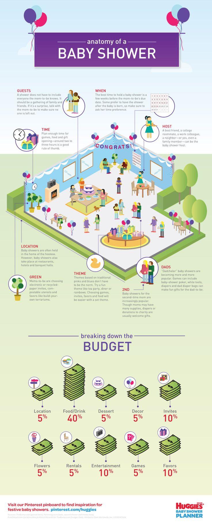 I like the budgeting example
