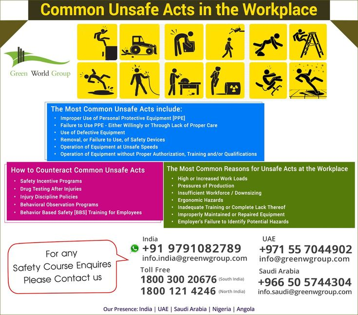 Unsafe act conditions & Accidents Acting, Conditioner