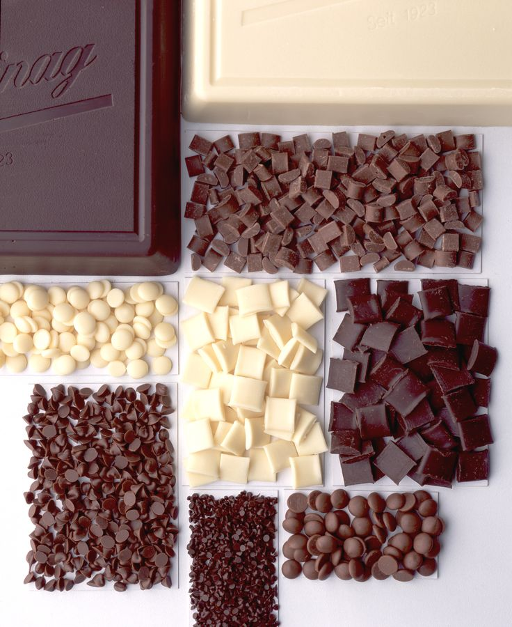 What is Couverture Chocolate?
