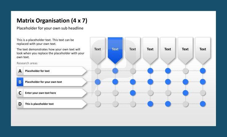 PowerPoint Organigramme - Übersicht der Unternehmensstruktur mit professionellen Vorlagen http://www.presentationload.de/powerpoint-charts-diagramme/organigramme/