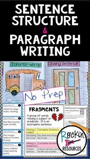 This step-by-step sentence structure and paragraph writing resource covers subjects, predicates, complete sentences, fragments, run-ons, FANBOYS, topic sentences, rockin' beginnings, relevant details, transition words, closing sentences, and clinchers through a variety of paragraph activities! Learn paragraph structure through the paragraph anchor charts, use interactive notebooks, and practice with task cards and worksheets!
