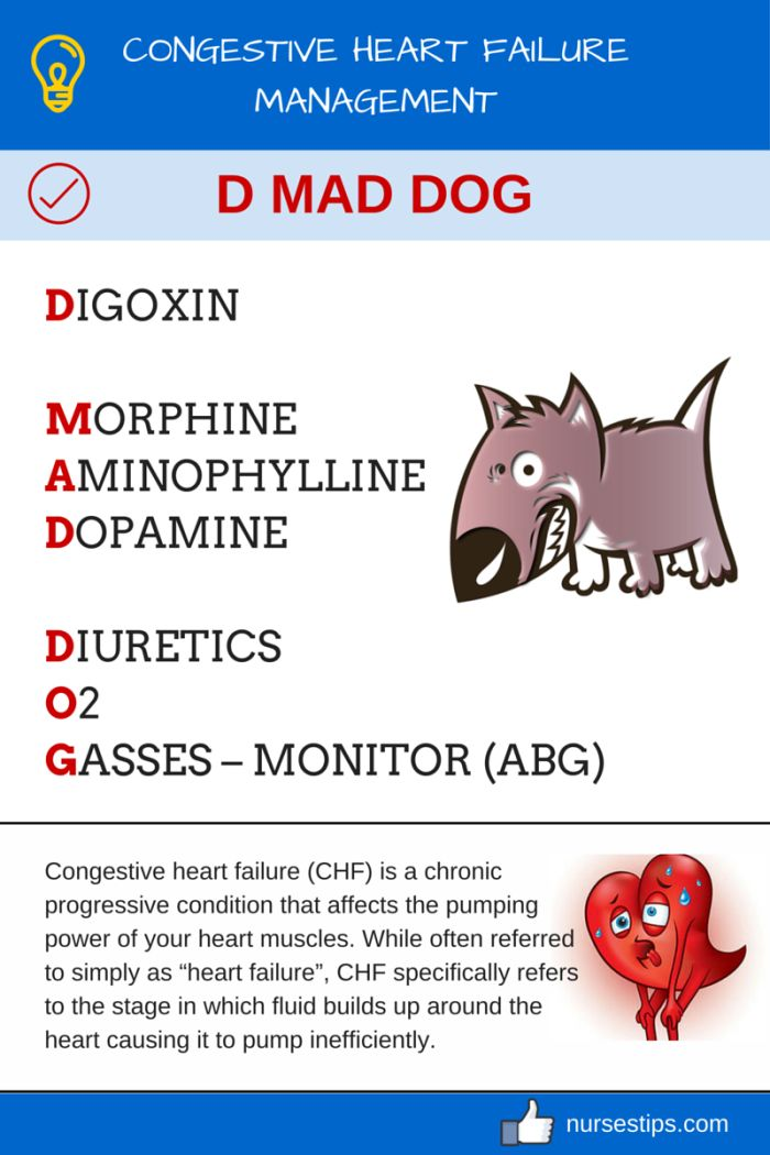 CONGESTIVE HEART FAILURE MANAGEMENT: D MAD DOG